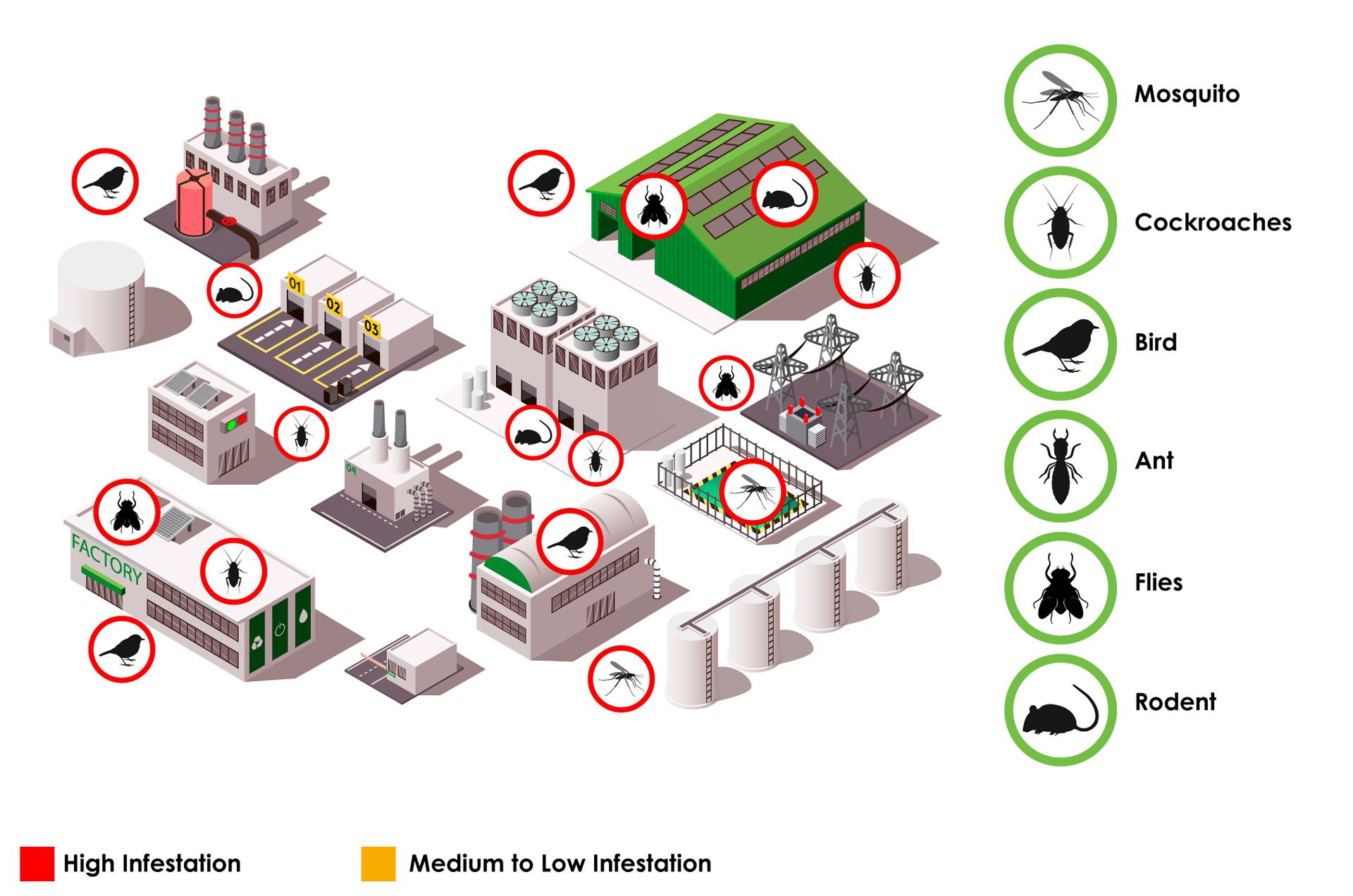 hospital and  clinics